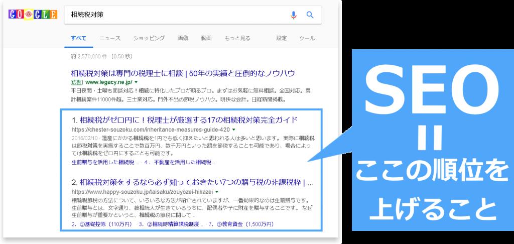 SEO=検索順位を上げること