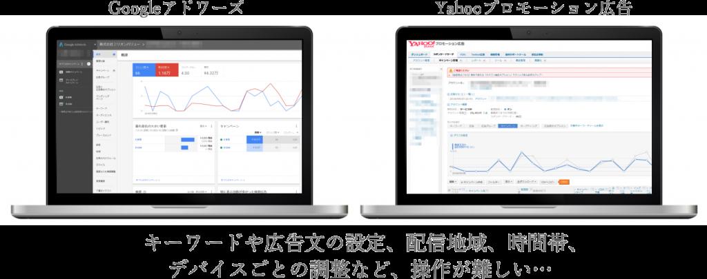 PPCは、キーワードや広告文の設定、配信地域、時間帯、デバイスごとの調整など、操作が難しい…