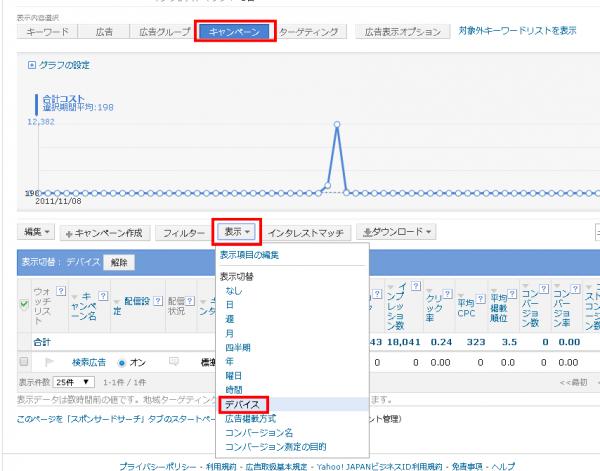 Yahooプロモーション広告(スポンサードサーチ)でのデバイスごとの分析の仕方