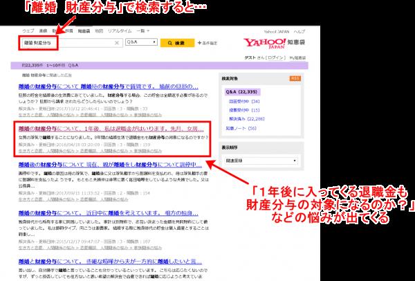 Yahoo知恵袋で、ユーザーの悩みを把握しよう