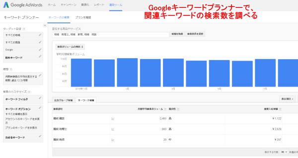 Googleキーワードプランナーで、関連キーワードの検索数を調べる