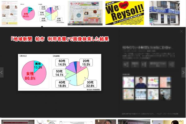 例:「地域新聞 柏市 利用者層」で画像検索した結果