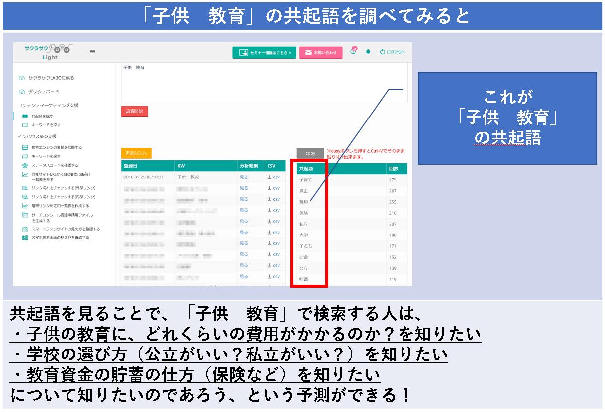 語 共 検索 起 共起語の正しい使用方法と注意点について SEOラボ