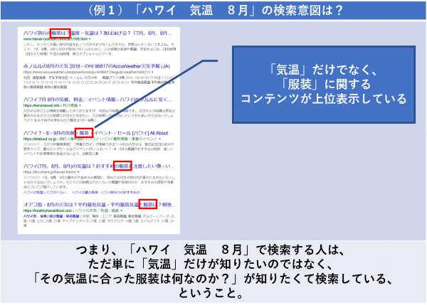 (例1)「ハワイ 気温 8月」の検索意図は?