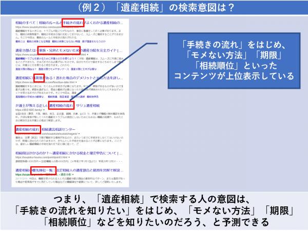 (例2)「遺産相続」の検索意図は?