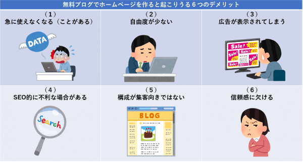 無料ブログでホームページを作ると起こりうる6つのデメリット