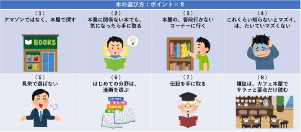 本の選び方:ポイント×8