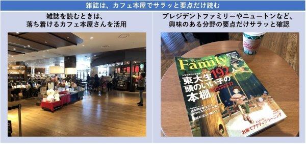 雑誌は、カフェ本屋でサラッと要点だけ読む