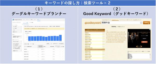 キーワードの探し方:検索ツール×2