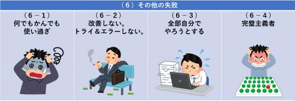 (6)その他の失敗