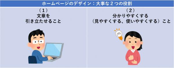 ホームページのデザイン:大事な2つの役割