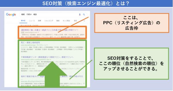 SEO対策(検索エンジン最適化)とは?