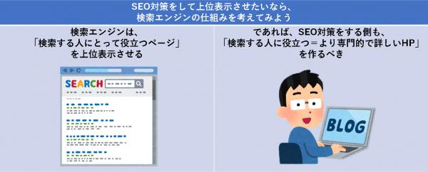 SEO対策をして上位表示させたいなら、検索エンジンの仕組みを考えてみよう