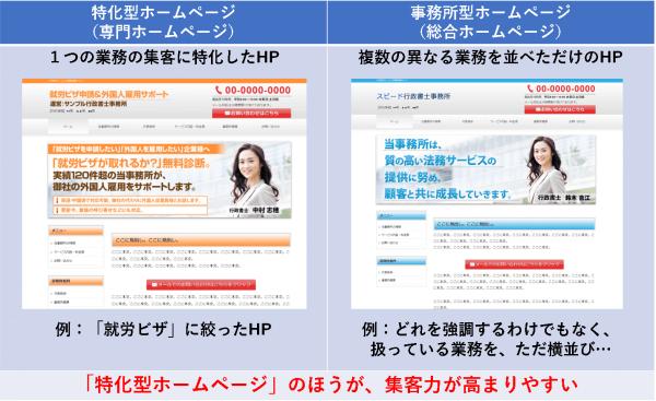 行政書士のホームページは、「事務所型」「特化型」の2種類