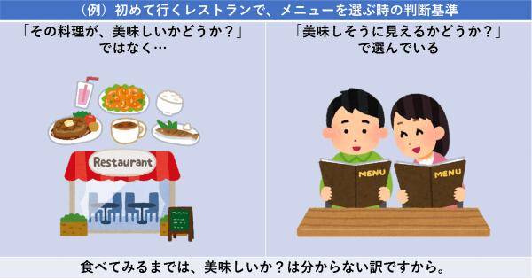 (例)初めて行くレストランで、メニューを選ぶ時の判断基準