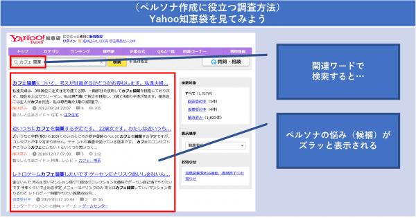 (ペルソナ作成に役立つ調査方法)Yahoo知恵袋を見てみよう