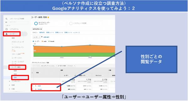 (ペルソナ作成に役立つ調査方法)Googleアナリティクスを使ってみよう:2