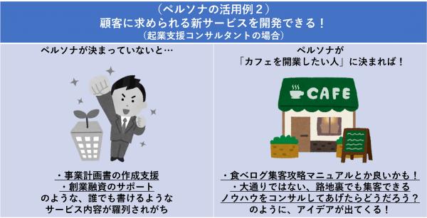 (ペルソナの活用例2)顧客に求められる新サービスを開発できる!(起業支援コンサルタントの場合)
