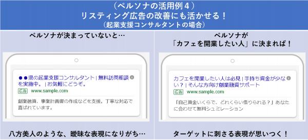 (ペルソナの活用例4)リスティング広告の改善にも活かせる!(起業支援コンサルタントの場合)