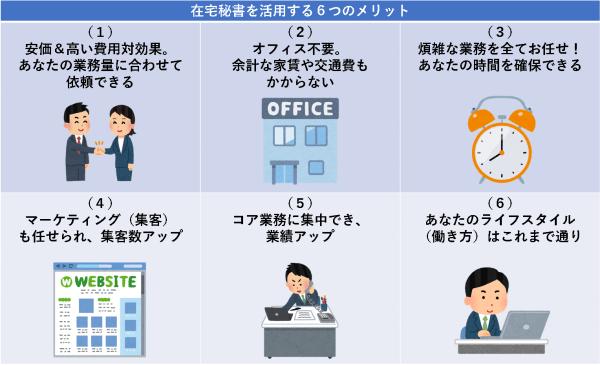 在宅秘書を活用する6つのメリット