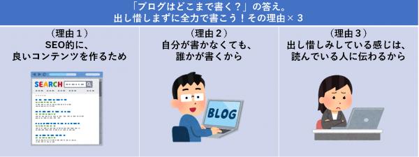 「ブログはどこまで書く?」の答え。出し惜しまずに全力で書こう!その理由x3